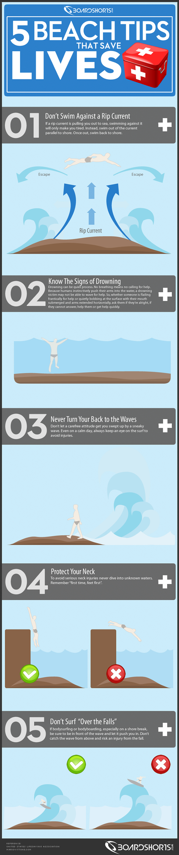5 Beach Tips That Save Lives Infographic