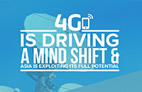 Bridge Alliance 4G is driving a mind shift infographic