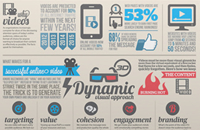 Engaging-the-power-of-visual-storytelling-infographic-design-Thumbnail