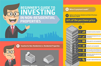 Far East Organization Singapore investment infographic