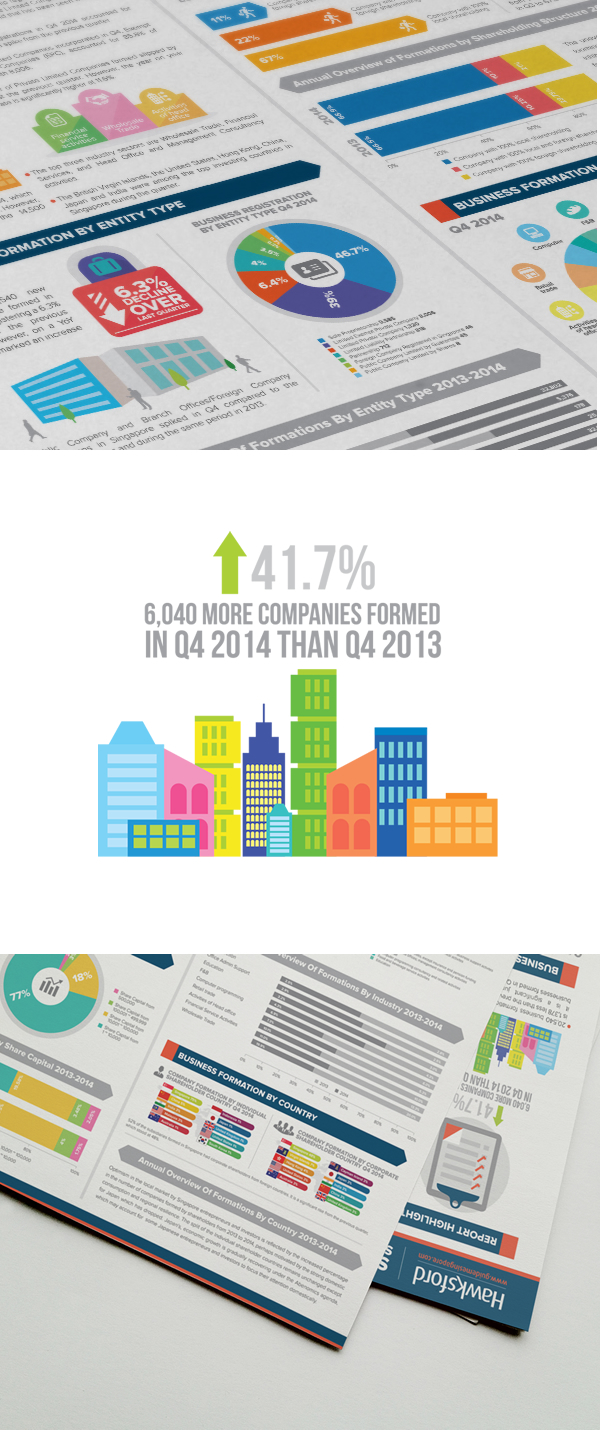 Hawksford Guideme Singapore business formation infographic design