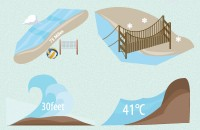 Information graphic-How does your beach compare-02