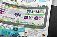 JLL_Singapore_serviced_apartments_infographic_design_Thumbnails