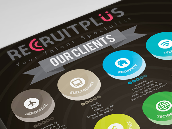 Recruitplus Information design client list and facebook fan page