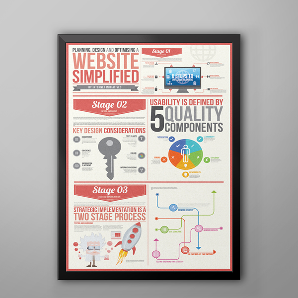 Website simplified infographic design