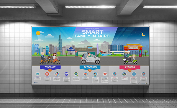 A Day in a life of a Smart Family in Taipei Infographic