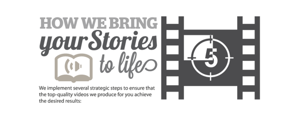 Engaging the power of visual story telling infographic