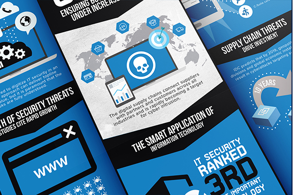Supply chain security dptech infographic design