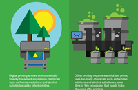 Digital VS Offset Printing infographic